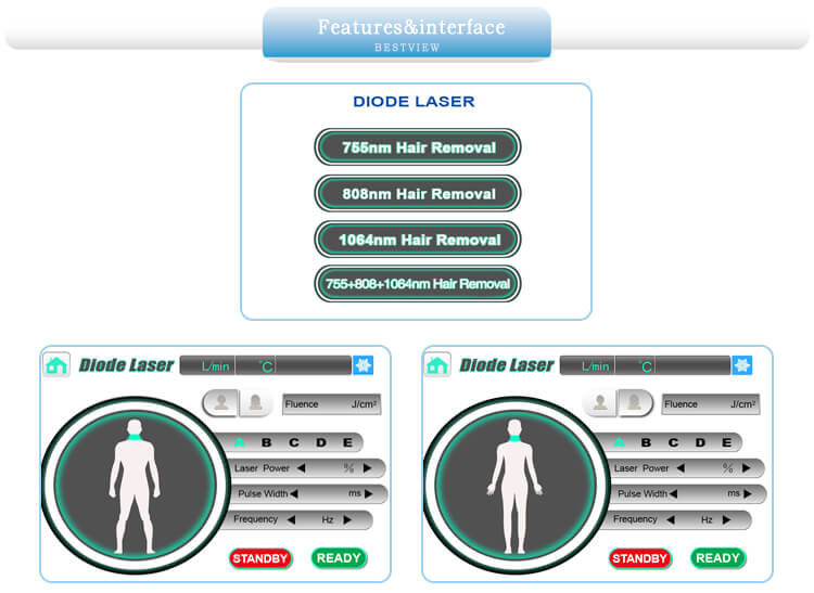 Screen of Three Wavelengths Laser Hair Removal Machine